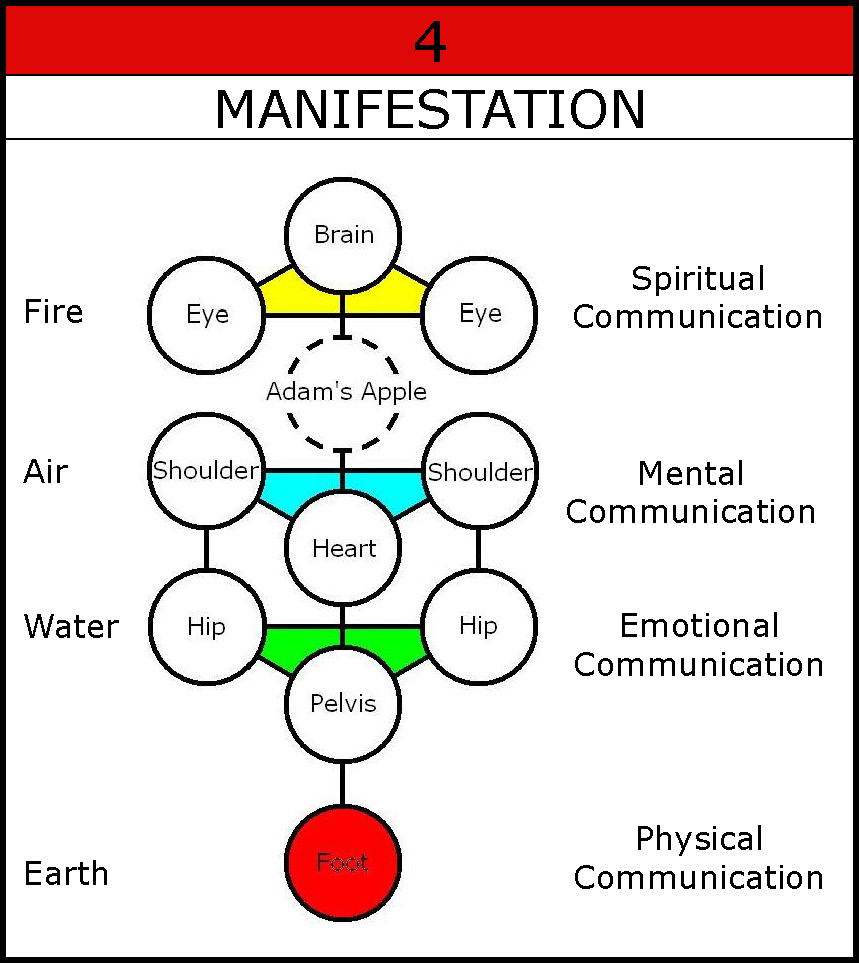 the origin and three elements of communication Communication theory is a field of information theory and mathematics that  studies the technical process of information and the process of human  communication contents 1 history 11 origins 12 models of communication 2  elements of communication 3 see also 4 references 5 further reading.